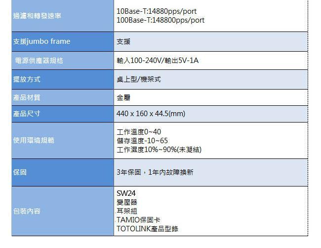 TOTOLINK SW24 24埠10/100 鐵殼